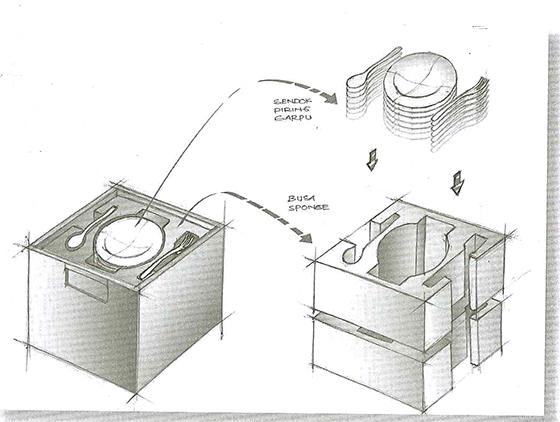 Contoh salah satu sketsa ide pembawa peralatan makan setelah pengembangan secara rasional