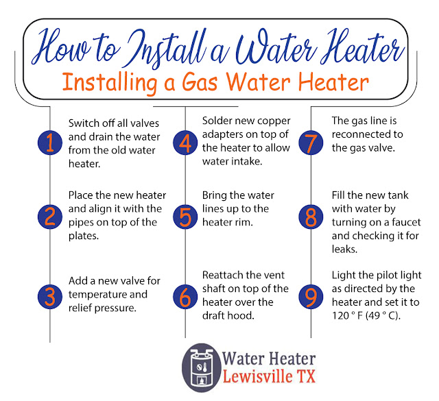 https://www.facebook.com/WaterHeaterLewisvilleTX/