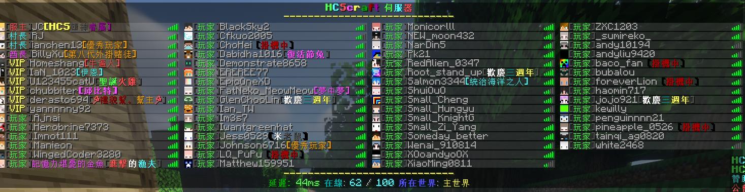 2021/5/24 重返 62 人上線