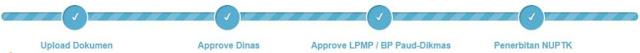 Penjelasan Lengkap Keterangan Status Pengajuan NUPTK Pada Dashboard Verval PTK