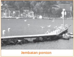 Jembatan ponton - Penerapan Hukum Archimedes dalam Kehidupan