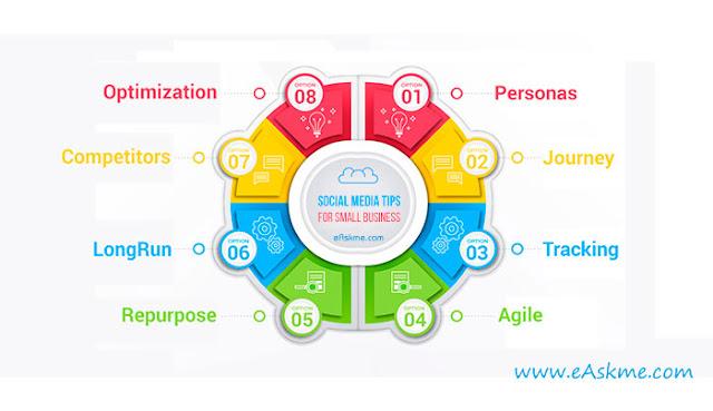 8 Best Social Media Tips for Your Small Business: eAskme