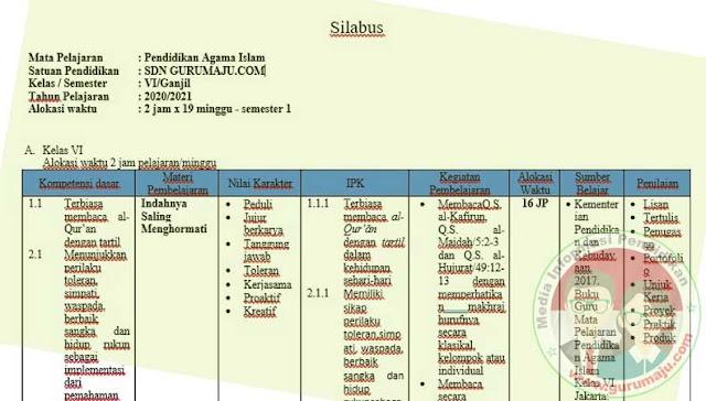 Silabus PAI SD Kelas 6 Semester 1 Kurikulum 2013