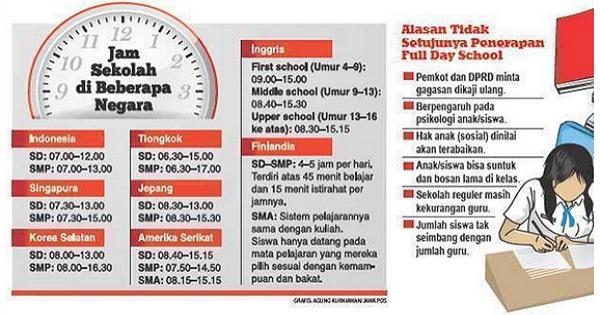Mendikbud Batalkan Kebijakan Quot Full Day School Quot Berkedok Sekolah 5 Hari Info Dikdas