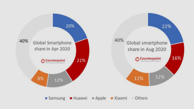 انتعاش سوق سامسونج للهواتف الذكية