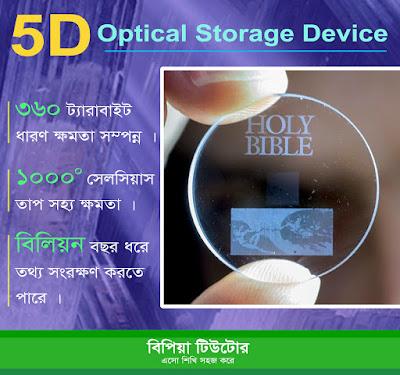 ৩৬০ ট্যারাবাইট ধারণ ক্ষমতা সম্পন্ন ছোট্ট স্টোরেজ ডিভাইস (5D Optical Data Storage)
