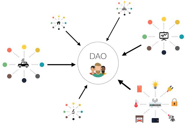 """DAO là tên viết tắt của """"Decentralized Autonomous Organization"""""""