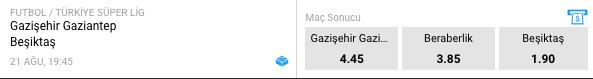 Beşiktaş Antep bahisleri ve oranlar