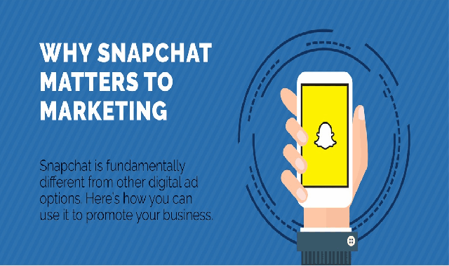 Why Snapchat Matters to Marketing #infographic