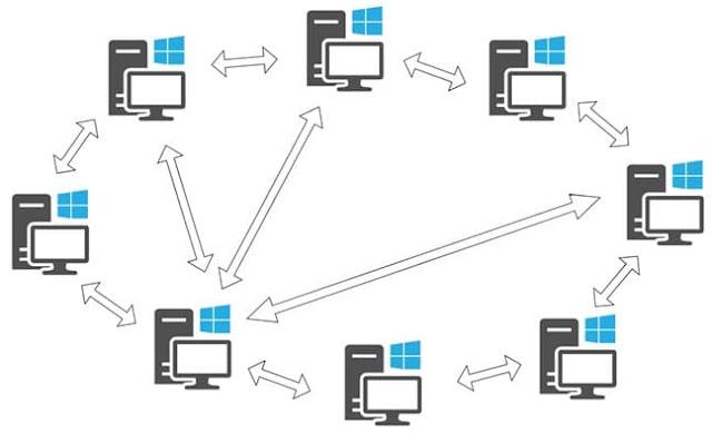 peer to peer network workgroup