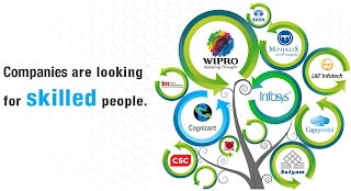 Wipro Jobs: Referral Job Openings In Wipro Technologies for BE, BTech, MCA