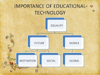 what is technology and its importance in our daily life. it give every facilities in every field of life such as in education jobs disable children.