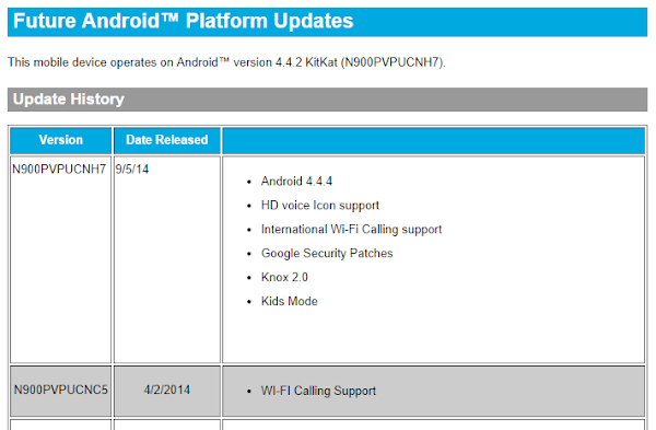 Samsung Galaxy Note 3 for Sprint receives Android 4.4.4 software update