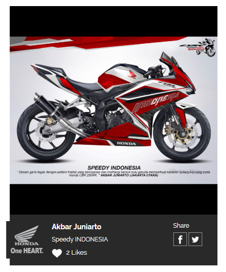 List Top Ten Finalis CBR250RR Virtual Modif Challenge