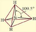 bentuk senyawa SiH4