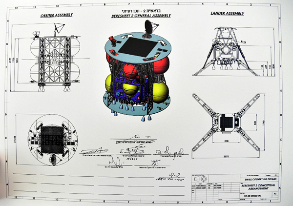 Schematics showing the spacecraft that will comprise the Beresheet 2 mission.