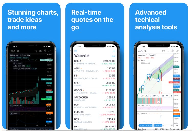 Top 4 Best Forex Trading App For Beginners ...