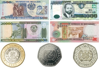 Countries and Currency Mozambican metical