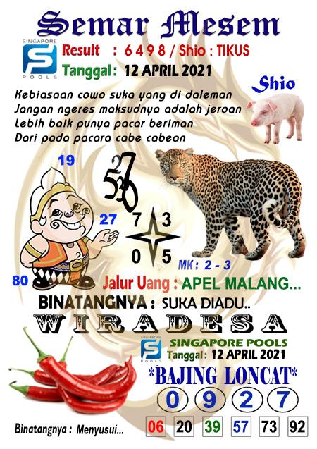 Syair Semar Mesem SGP Senin 12-Apr-2021