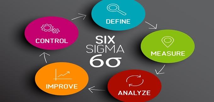 Deux indicateurs quantitatifs  pour mesurer 'le niveau de la  Qualité' : DPMO et Six Sigma ; avec 2 exemples de calcul