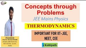 Thermodynamics | JEE Mains | Physics | Concepts through Problems | IIT-JEE | NEET | CEE