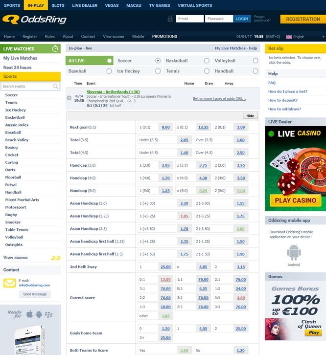 OddsRing Live Betting Screen