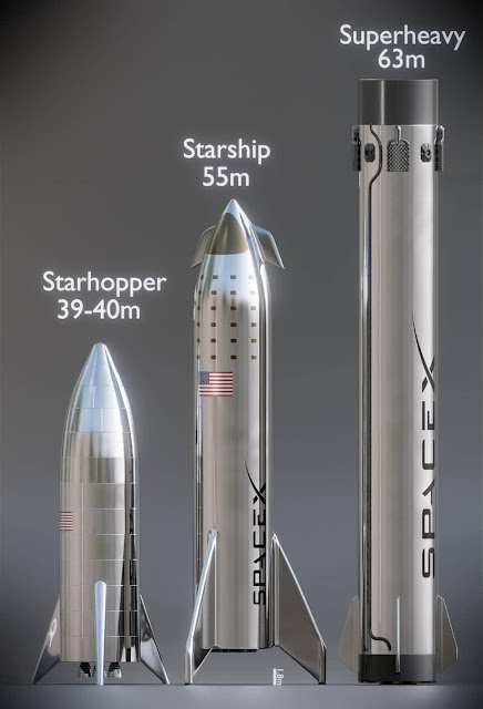 SpaceX Starhopper, Starship and Super Heavy comparison