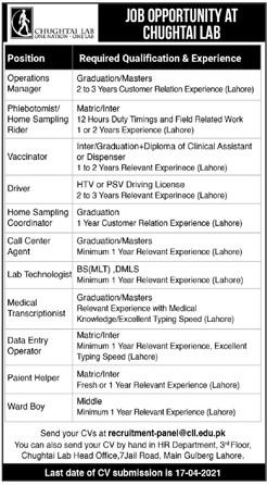 Chughtai Lab Lahore Jobs 2021 in Pakistan