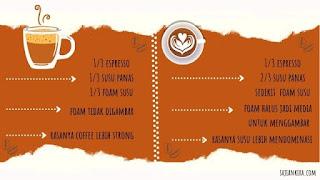 Perbedaan-Cappucino-Hot-dengan-Caffe-Latte