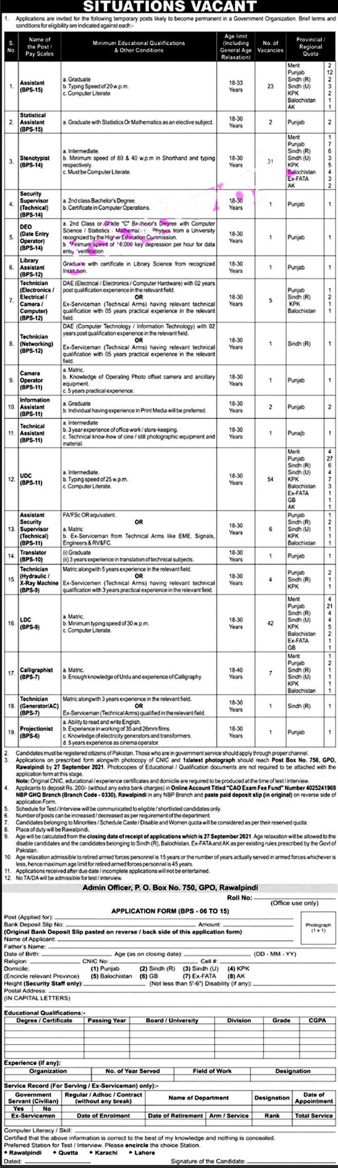 Pakistan Army PO Box No 750 GPO Rawalpindi 2021 Latest Jobs