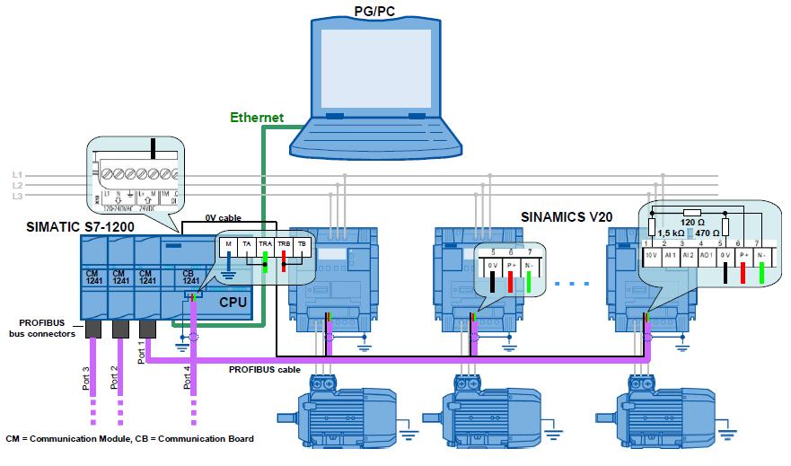 Siemens Micromaster 4 con S7-1200 por USS   Automatización Industrial