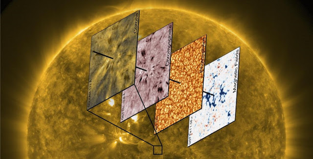 A multi-layered view of solar spicules: (from left to right) observations of the corona from NASA's Solar Dynamics Observatory, followed by images from NJIT's Big Bear Solar Observatory of the chromosphere, photosphere and associated magnetic fields.