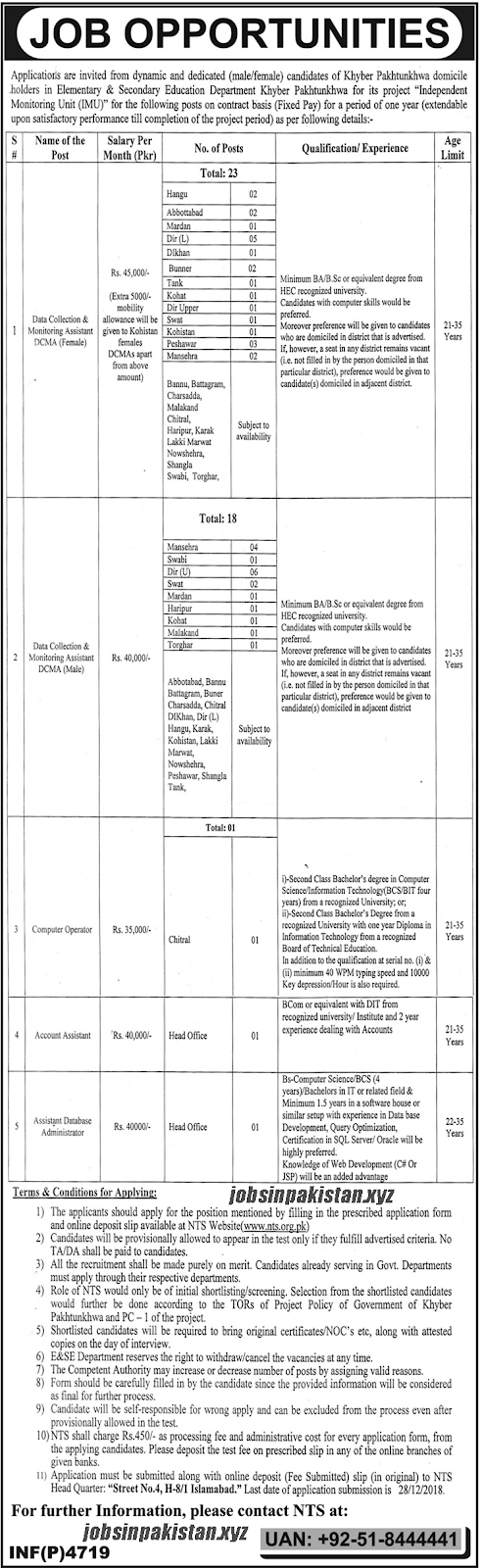 Advertisement for KPK Elementary And Secondary Education Department Jobs 2018