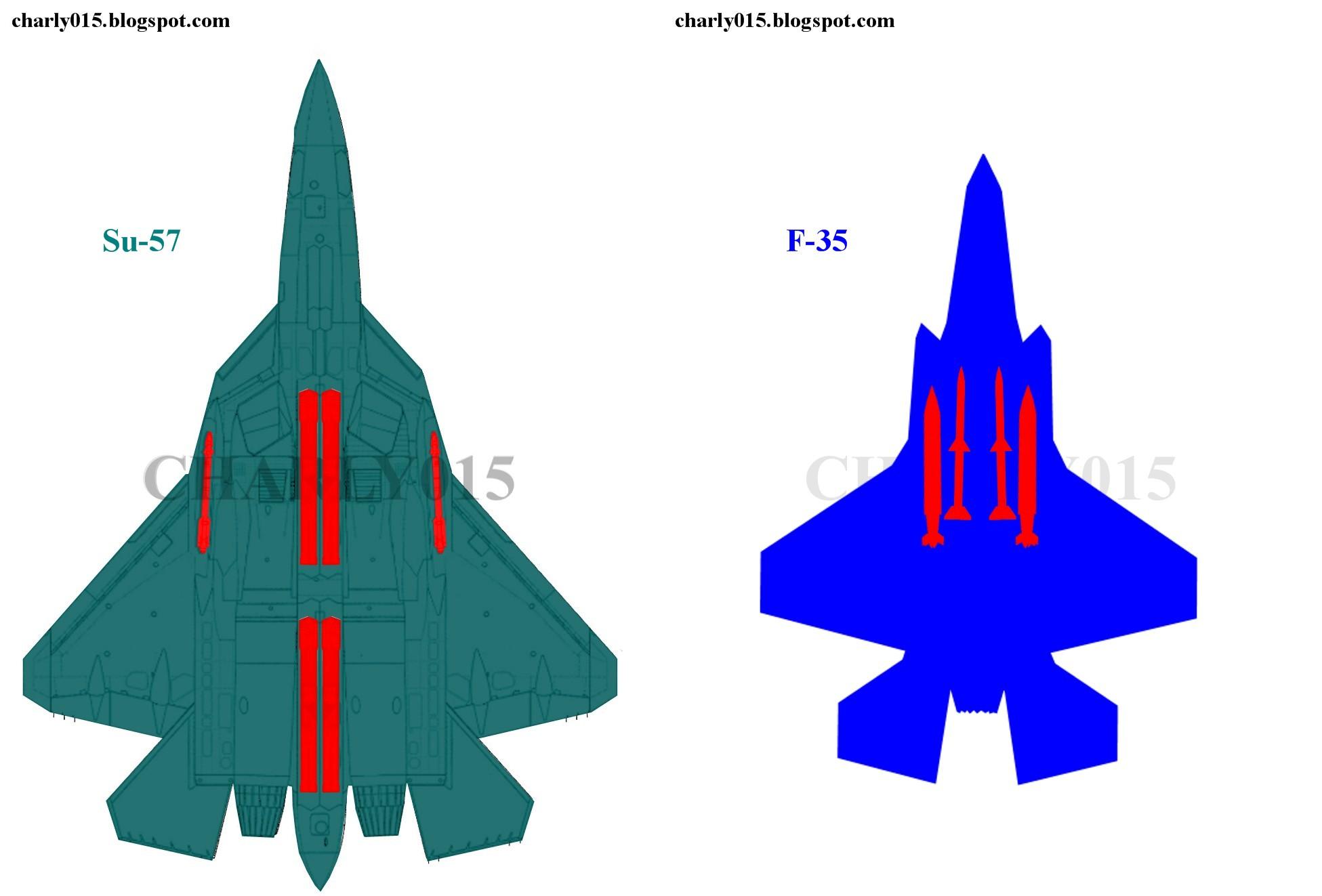 Su-57 Stealth Fighter: News #6 - Page 20 Su-57%2Bvs%2BF-35%2Bfurtivo