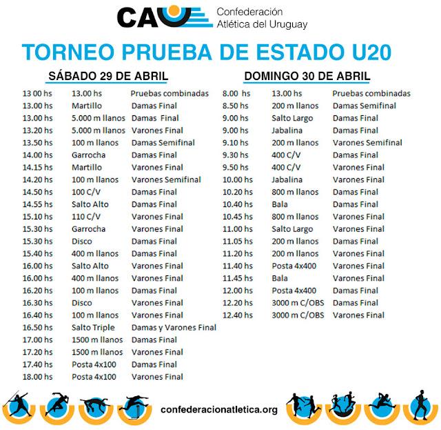 Pista - Torneo Prueba de estado sub 20 (Montevideo, 29y30/abr/2017)