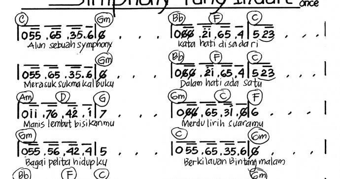 koleksi not angka: Not Angka Simphoni Yang Indah, Once Mekel