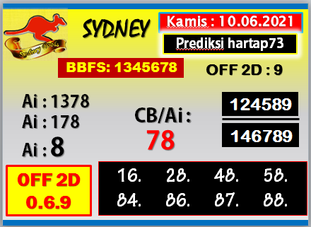 togel sdy harap73