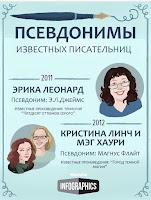Псевдонимы известных писателей