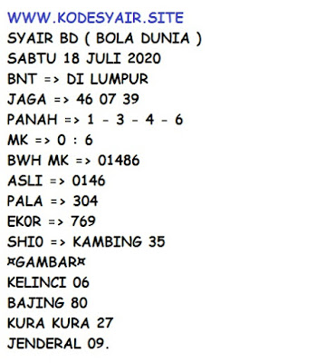 Forum Code Syair Singapore