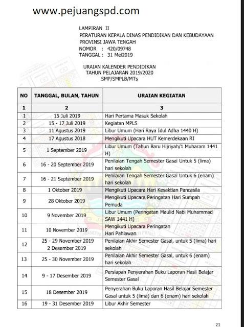 Kalender Pendidikan provinsi Jawa Tengah Tahun Pelajaran2019/2020 untuk sltp sederajat