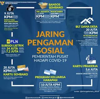 Cara Daftar JPS Prakerja