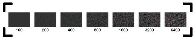 Curso Foto - Resumen - Escala ISO