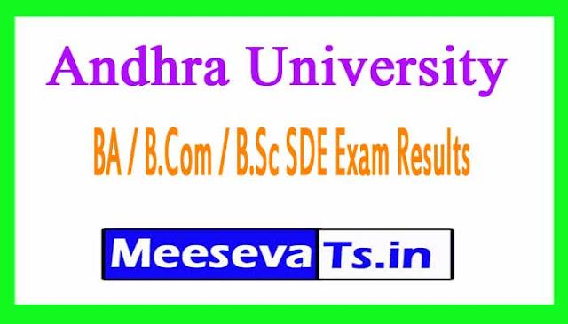 Andhra University AU BA / B.Com / B.Sc SDE Exam Results