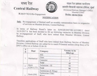 CENTRAL RAILWAY RECRUITMENT 2018 FOR 1396 TECHNICIAN, CLERK & VARIOUS POSTS
