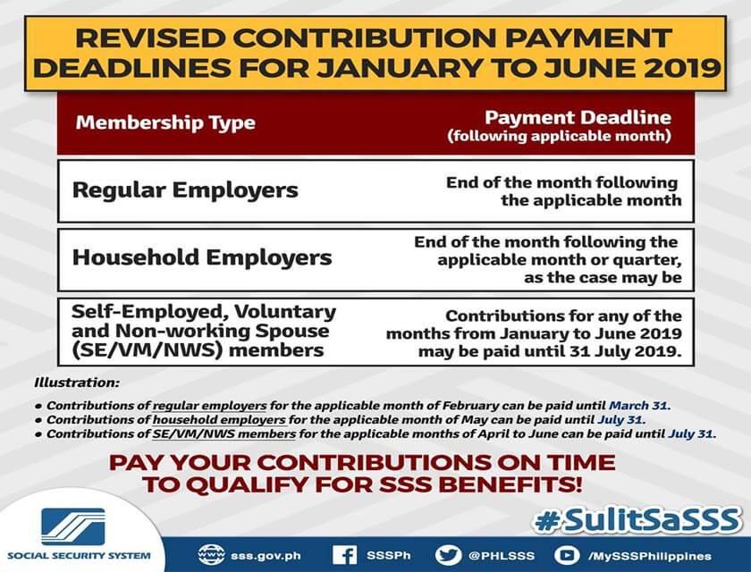 SSS Payment Deadline 2019
