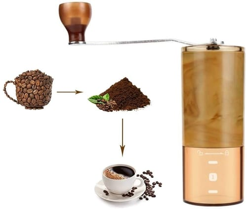 MLGB Ceramic Burr Manual Coffee Grinder