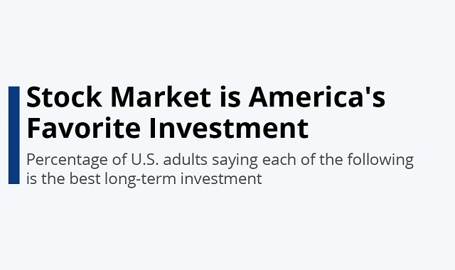 Americans love to invest in the stock market