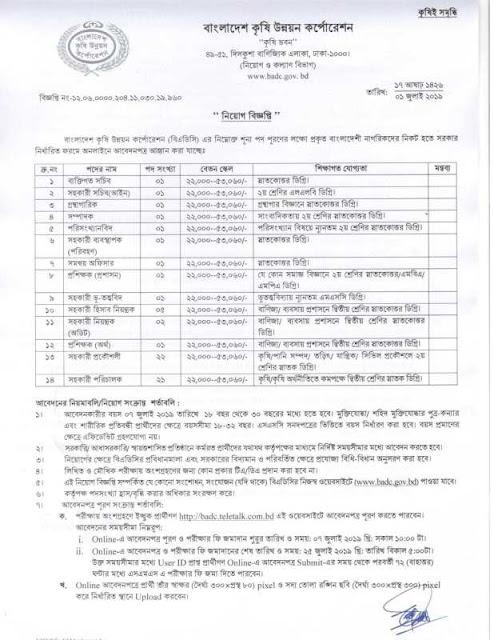 Bangladesh Agricultural Development Corporation (BADC) Job Circular 2019