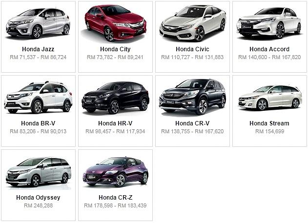 Senarai Harga Terkini Kenderaan Honda Baru Di Malaysia