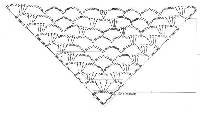 Easy Shawl Crochet Pattern Erieairfair